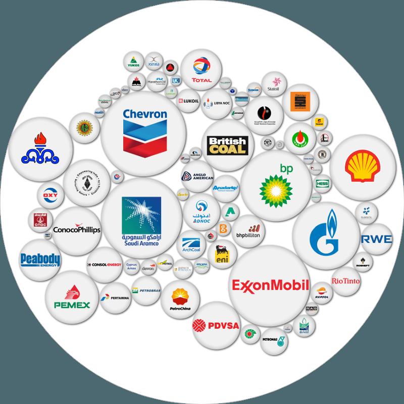Geldstrafen für Klimasünder